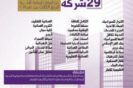 """""""سوق مسقط"""" تعتمد 29 شركة متوافقة مع الشريعة"""