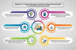 """""""التجارة والصناعة"""": تطبيق القيمة المحلية المضافة يسهم في تنمية القطاع الصناعي"""
