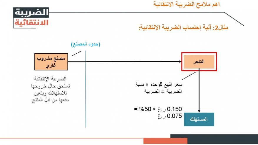 جرافات الضريبة الانتقائية (1)