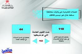 """""""القوى العاملة"""" تضبط 162 وافدًا مخالفًا بمسقط في ديسمبر الماضي"""