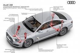 """نظام تعليق استباقي من """"أودي"""" للسيارة A8"""