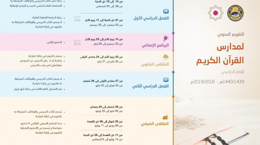 """""""الأوقاف"""" تعلن مواعيد الدراسة بالمدارس القرآنية"""