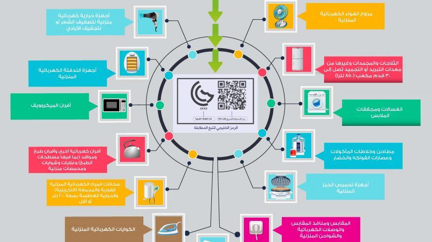 """""""التجارة والصناعة"""": رمز التتبع الخليجي يضمن مطابقة الأجهزة الكهربائية للمواصفات"""
