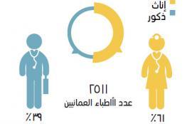 المرأة العمانية تثبت جدارتها واقتدارا على مواجهة التحديات.. والمشاركة البارزة في مسيرة التنمية