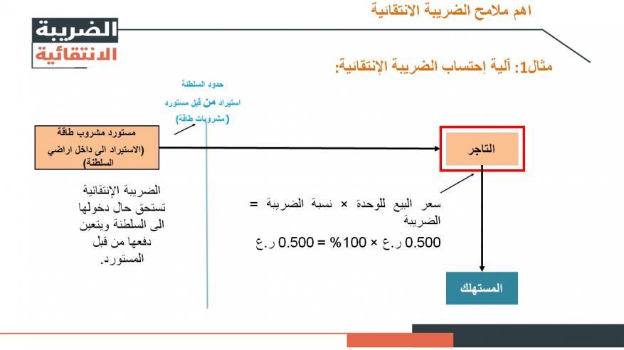 جرافات الضريبة الانتقائية (4)
