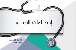 114 ألف عملية جراحية في المستشفيات والمراكز الصحية بالسلطنة في 2017