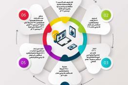 18 شركة مساهمة عمانية مقفلة جديدة برؤوس أموال 14.233 مليون ريال العام الماضي