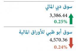 الأسهم السعودية تستدفئ بوهج ترامب.. والاستقرار يخيّم على معظم الأسواق الخليجية