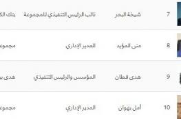 """7 عُمانيات في قائمة """"الأقوى في الشرق الأوسط"""""""