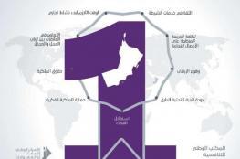 الشرطة الأولى عربيًا والخامسة عالميًا في موثوقية الخدمات