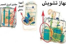 الكشف عن محتوى حقائب المتهمين بقتل وتقطيع خاشقجي