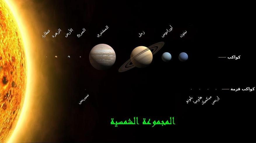 """الساعدي: """"استحالة"""" رؤية هلال شوال يوم الأربعاء 13 يونيو.. والجمعة أول أيام عيد الفطر المبارك"""
