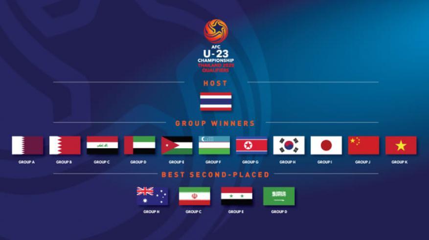 """كأس آسيا 2020 بدون """"الأولمبي"""" رغم """"الوصافة"""""""
