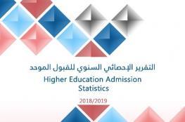 """""""القبول الموحد"""": 23837 طالبا إجمالي المقبولين في السلطنة والخارج"""