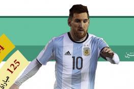 الأرجنتين في مواجهة مصيرية أمام كرواتيا.. وميسي يستعيد توازنه