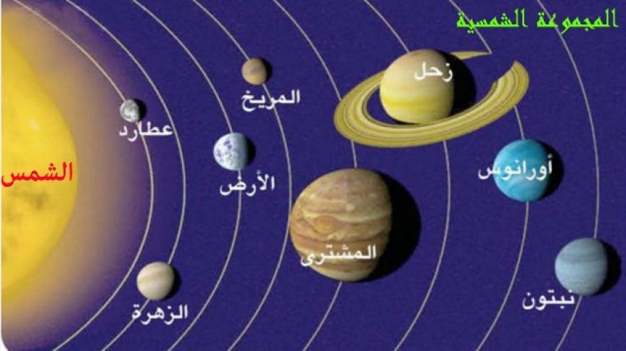 """""""استحالة"""" رؤية هلال محرم فلكيا يوم 9 سبتمبر"""