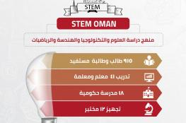 """""""الشراكة من أجل التنمية"""": 915 طالبا وطالبة يستكملون دراسة منهج """"STEM OMAN"""""""