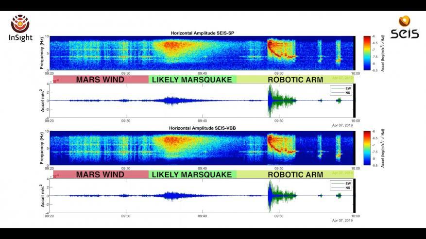 بالفيديو.. رصد أول زلزال على كوكب المريخ