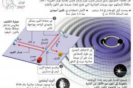 """""""نوبل"""" في الفيزياء تذهب لـ3 علماء أمريكيين"""