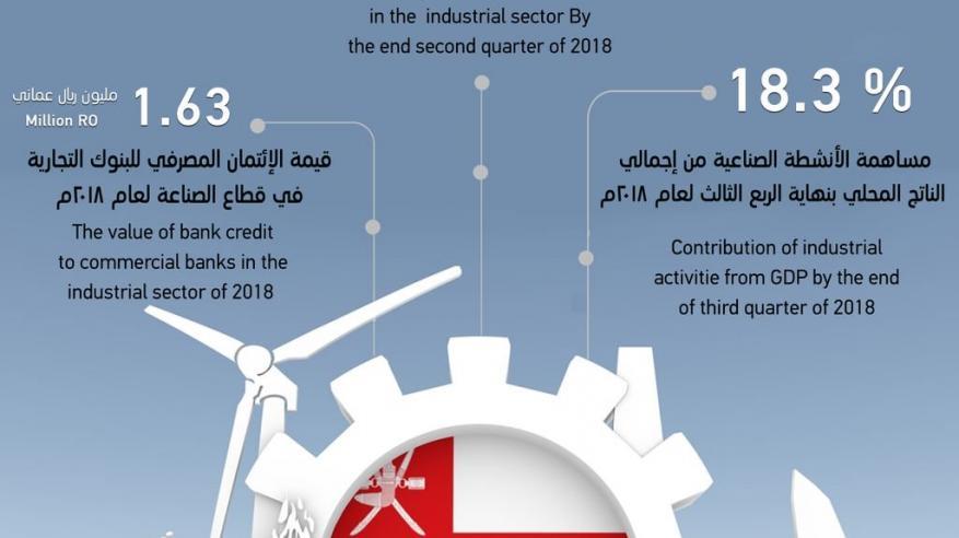 السلطنة تحتفل بيوم الصناعة العمانية.. و2.166 مليار ريال إسهام القطاع بالناتج المحلي