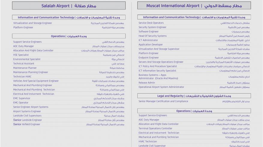 وظائف شاغرة بالشركة العمانية لإدارة المطارات