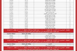 إعلان أسماء المرشحين لشغل بعض الوظائف بوزارة التجارة والصناعة