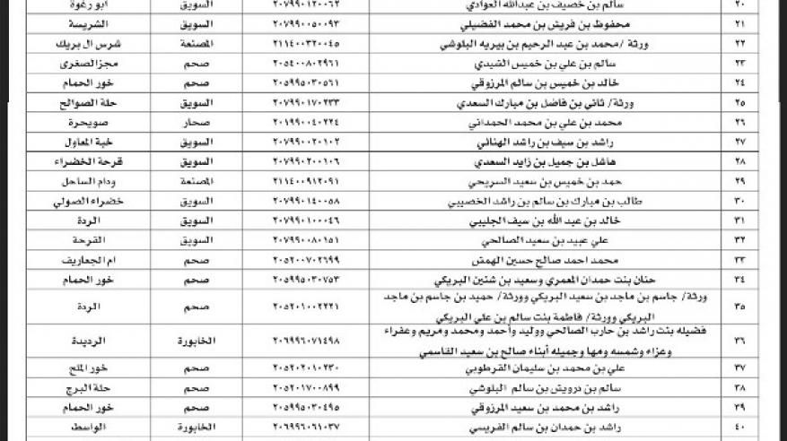 ننشر أسماء المواطنين المتأثرة أملاكهم بمشروع طريق الباطنة الساحلي