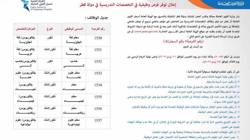 وظائف شاغرة للمعلمين العمانيين بدولة قطر