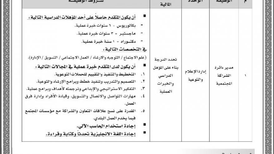 إعلان وظيفة شاغرة ببلدية مسقط