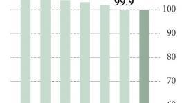 الطلب العالمي على النفط.jpg