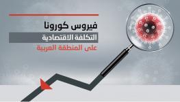 تأثيرات كورونا الاقتصادية على العرب.jpg