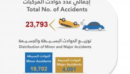 الحوادث0.jpg