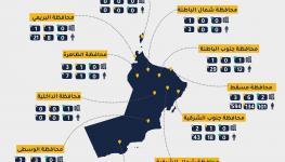 عمان نحو التعافي.jpg