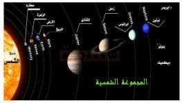 المجموعة الشمسية 0.jpg