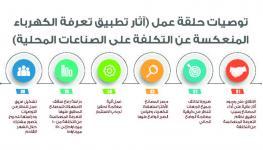 elbashayer_image_1458397127.jpg