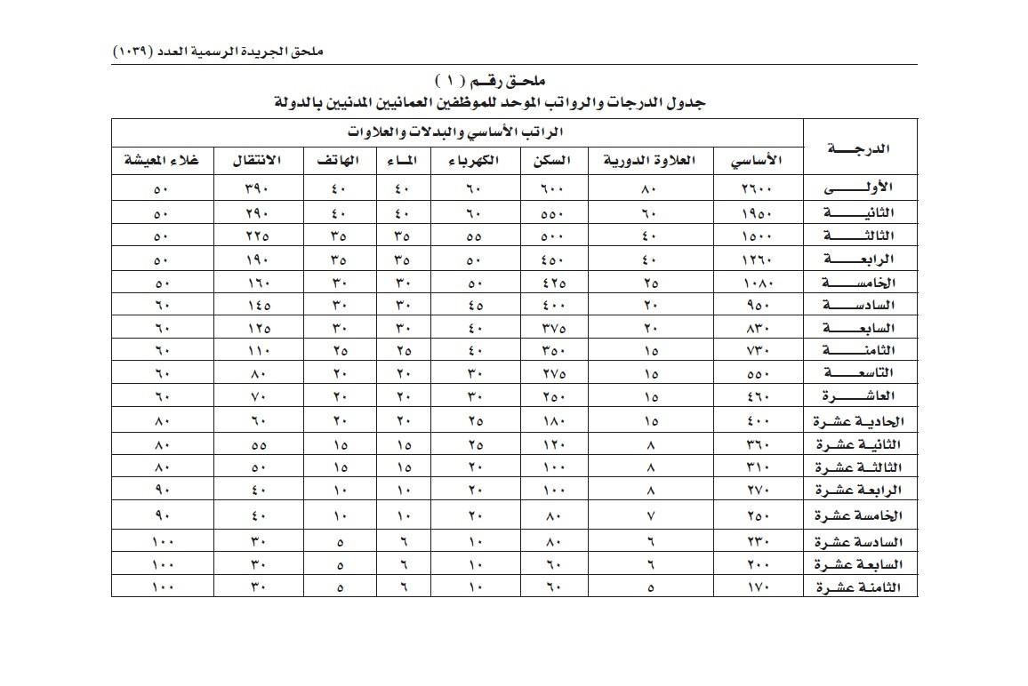 جدول المرسوم.jpg