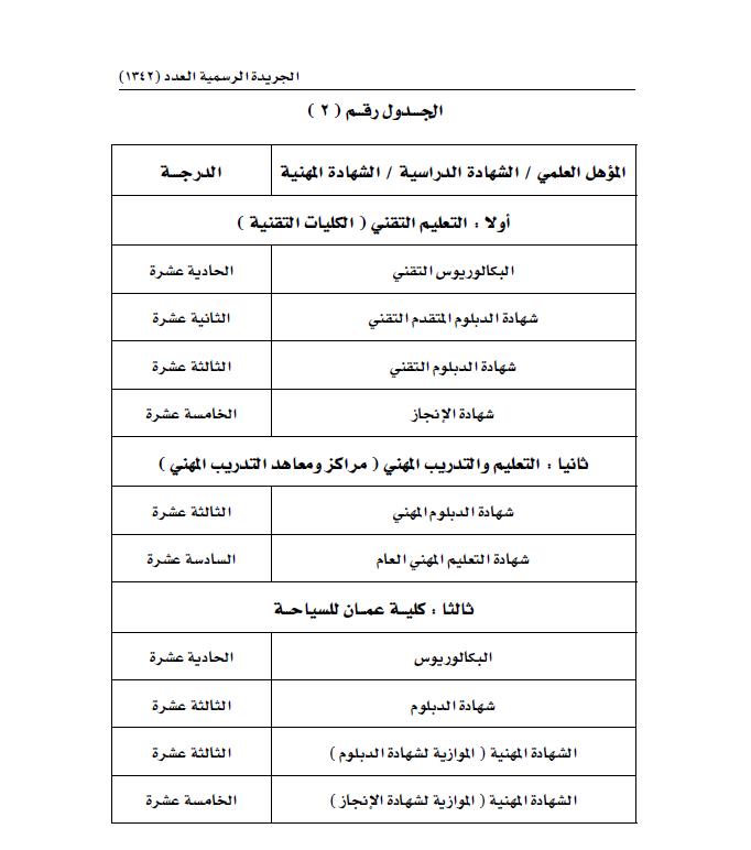 جدول 2.png