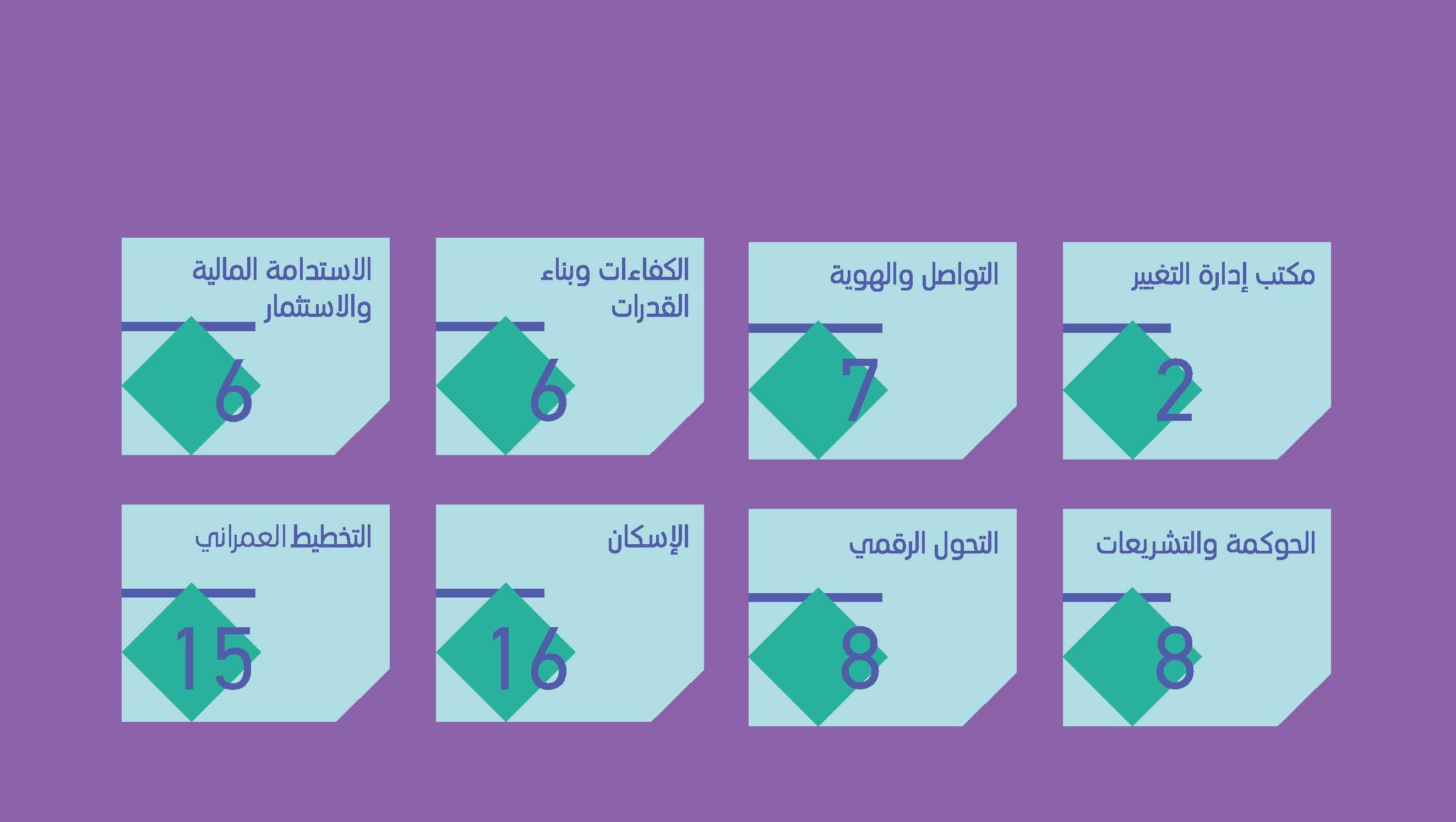 جرافات الإسكان (23).jpg