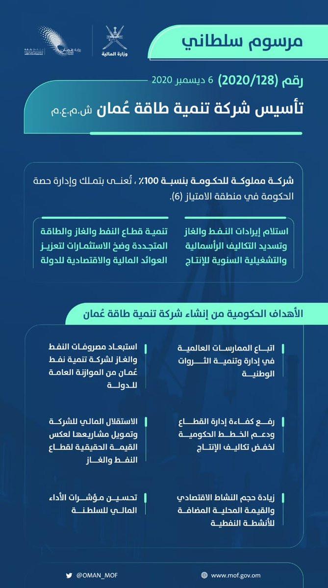 تنمية طاقة عمان.jpeg